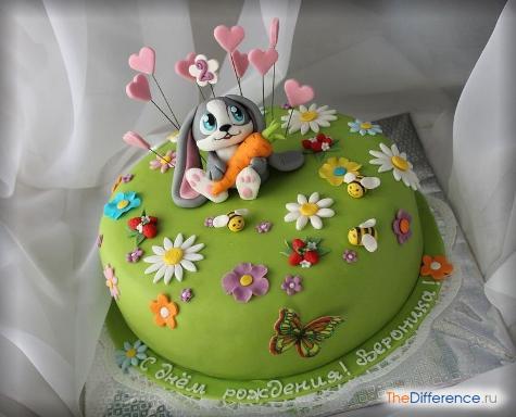 THM003 - Theme Cake